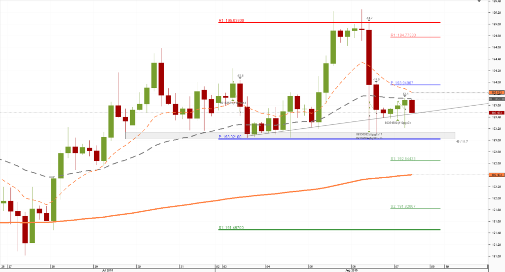 Chart_GBP_JPY_4 Hours_snapshot