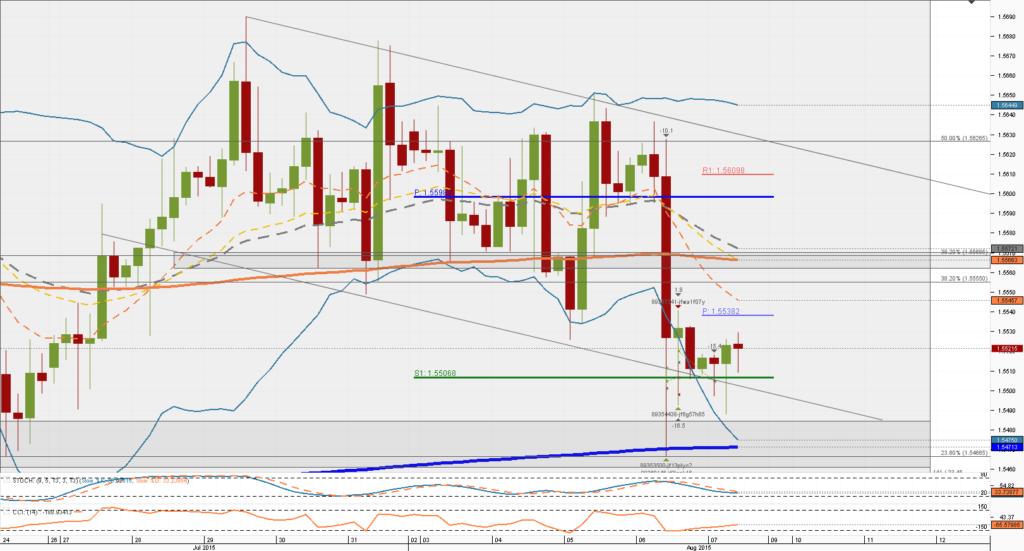 Chart_GBP_USD_4 Hours_snapshot