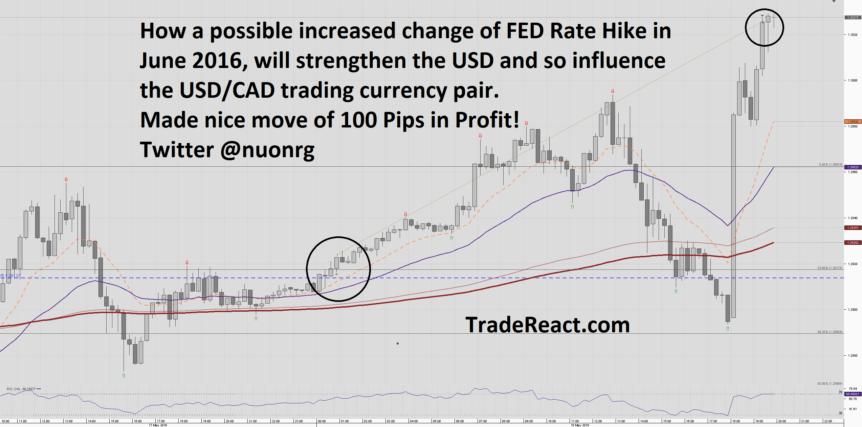 Chart_USD_CAD_15 Mins_snapshot20160518aTR